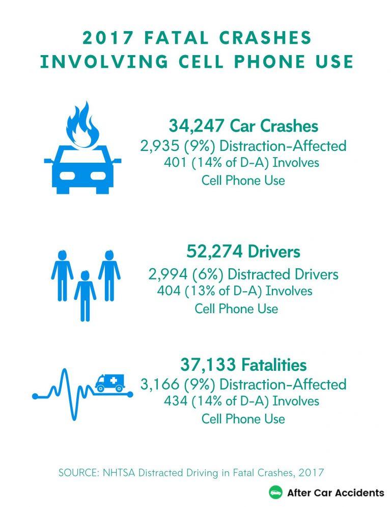 Fatal Crashes Stats