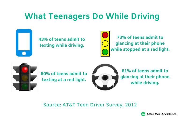 Teenage Drivers